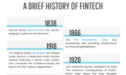 A Brief History of FinTech